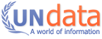logo undata